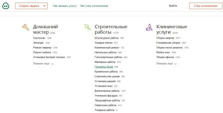 Как заказать услуги по поклейке обоев и прочие отделочные работы на сайте Kabanchik.ru