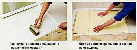 Полоса виниловых обоев с нанесенным на нее клеем выдерживается 8-12 минут для лучшего впитывания клея бумагой