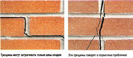 Горизонтальные трещины на стене исправить легче, чем вертикальные